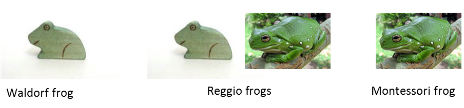 Frog Graphic 1